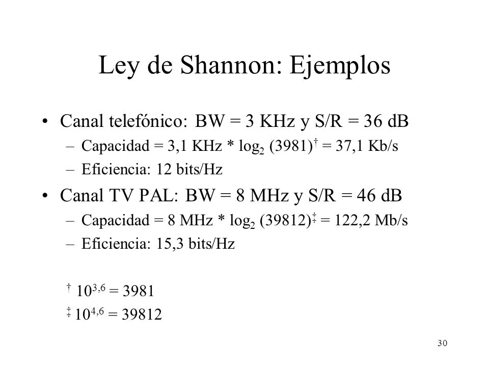 Ley de Shannon: Ejemplos