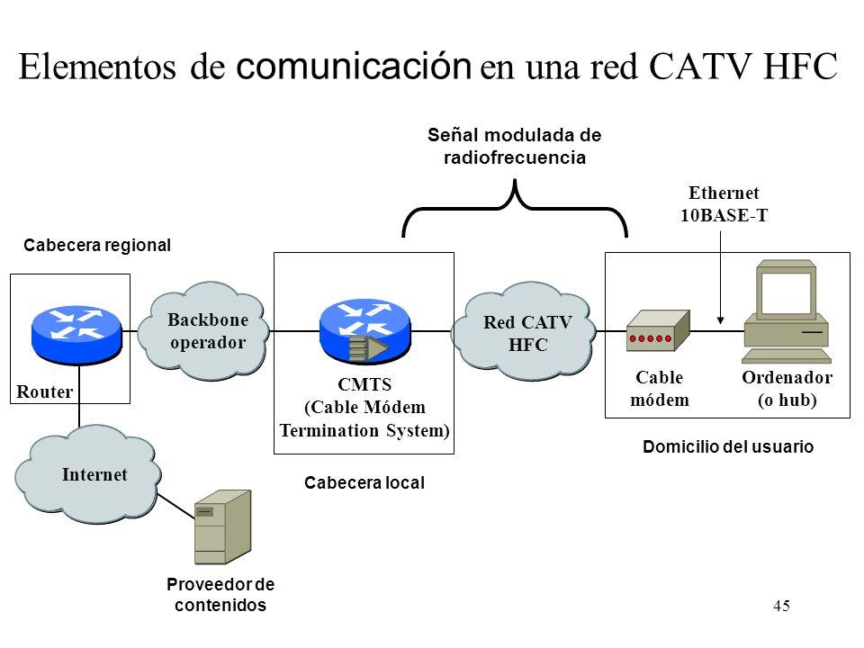 Elementos de comunicación en una red CATV HFC