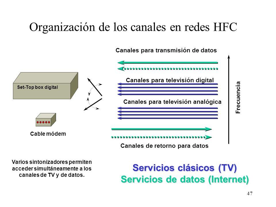 Organización de los canales en redes HFC