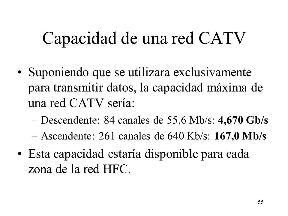 Capacidad de una red CATV