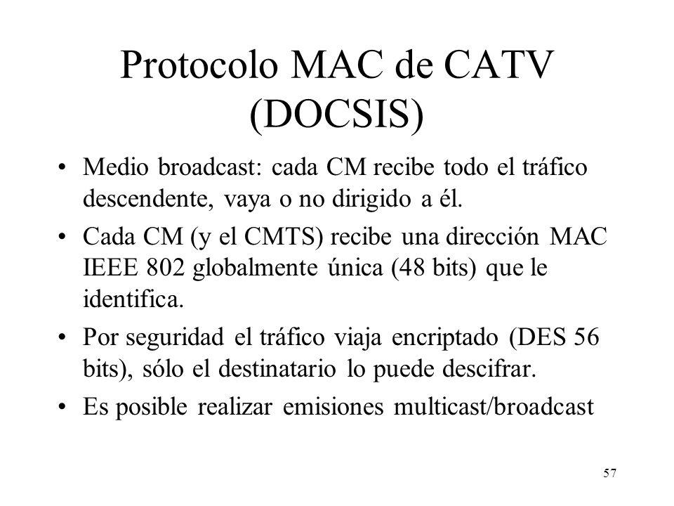 Protocolo MAC de CATV (DOCSIS)