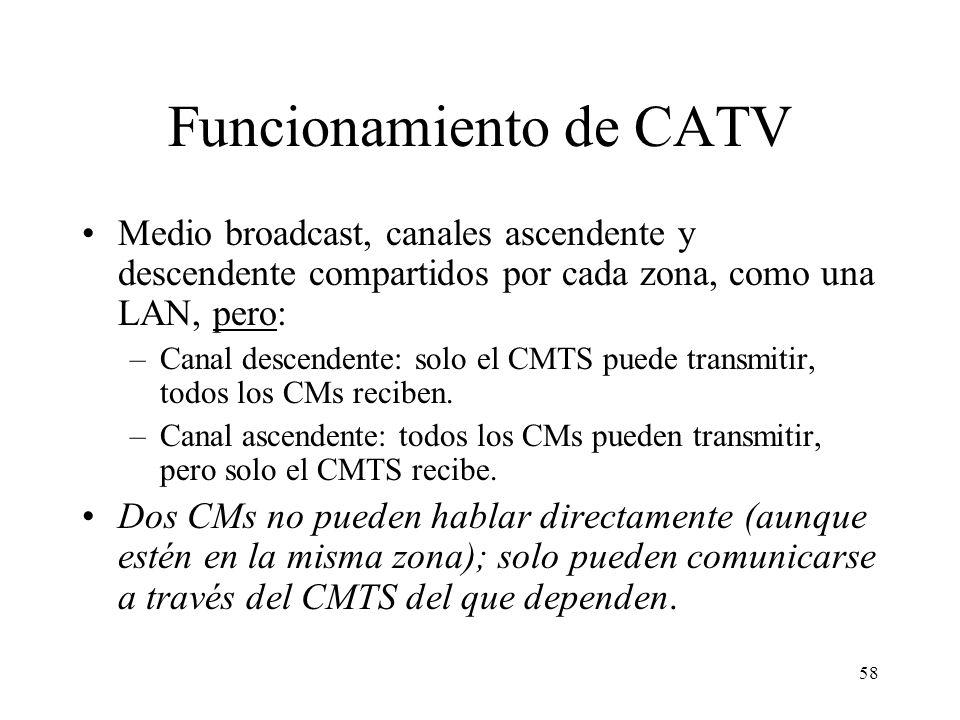 Funcionamiento de CATV