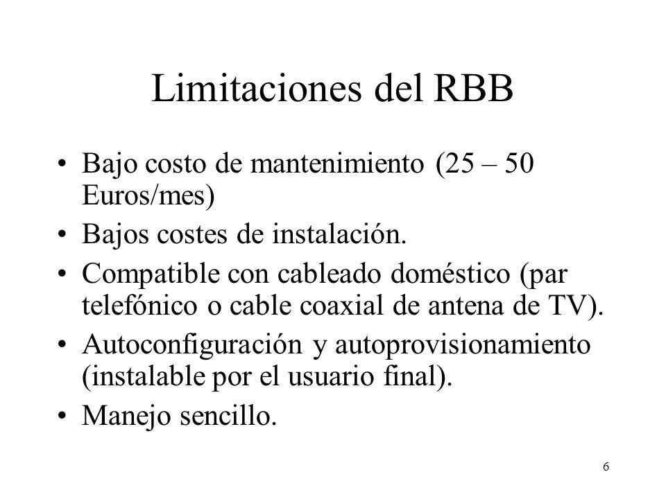 Limitaciones del RBB Bajo costo de mantenimiento (25 – 50 Euros/mes)