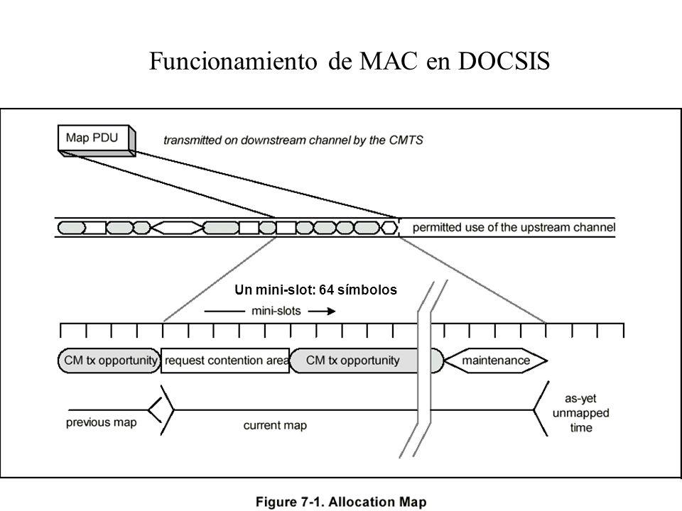 Funcionamiento de MAC en DOCSIS