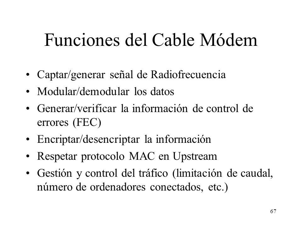 Funciones del Cable Módem