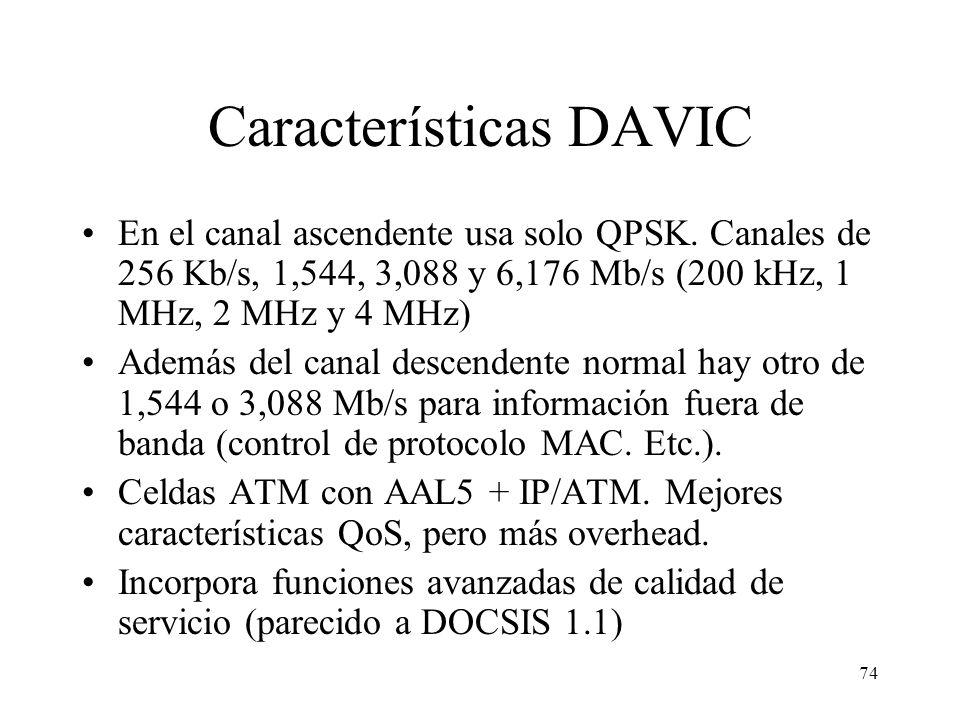Características DAVIC