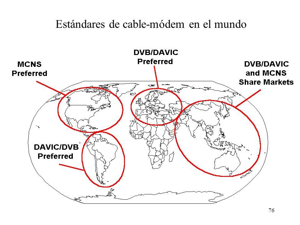Estándares de cable-módem en el mundo