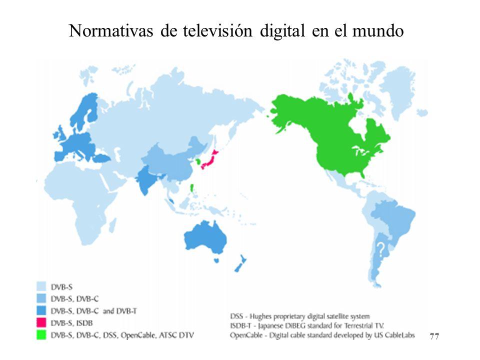 Normativas de televisión digital en el mundo