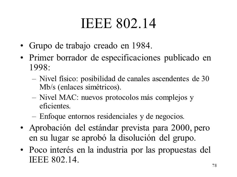 IEEE 802.14 Grupo de trabajo creado en 1984.