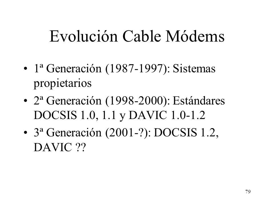Evolución Cable Módems