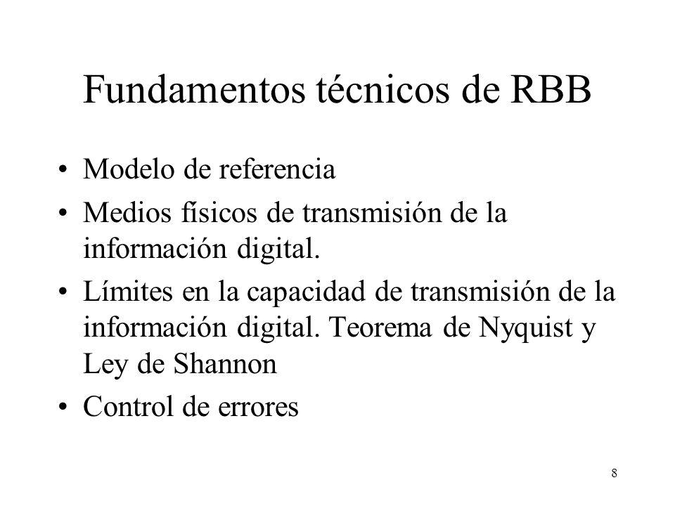 Fundamentos técnicos de RBB