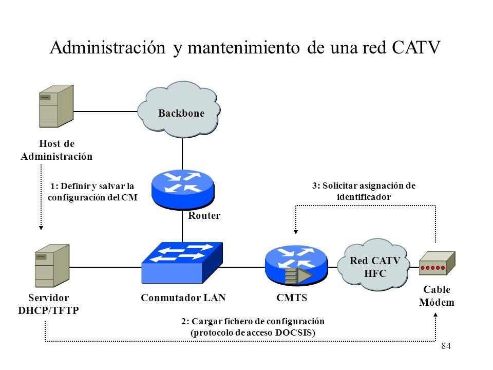 Administración y mantenimiento de una red CATV