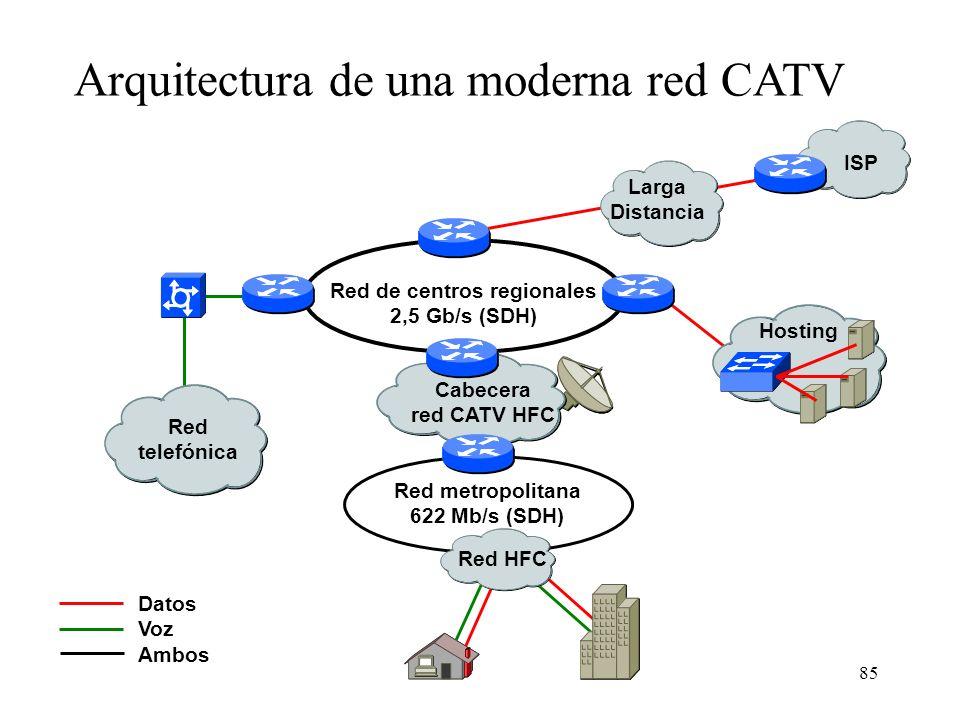 Red de centros regionales