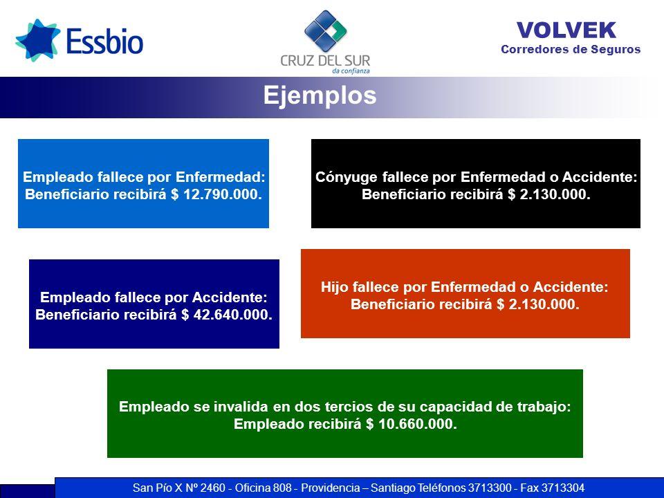 Ejemplos Empleado fallece por Enfermedad: