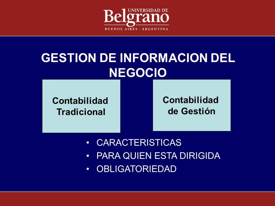 GESTION DE INFORMACION DEL NEGOCIO