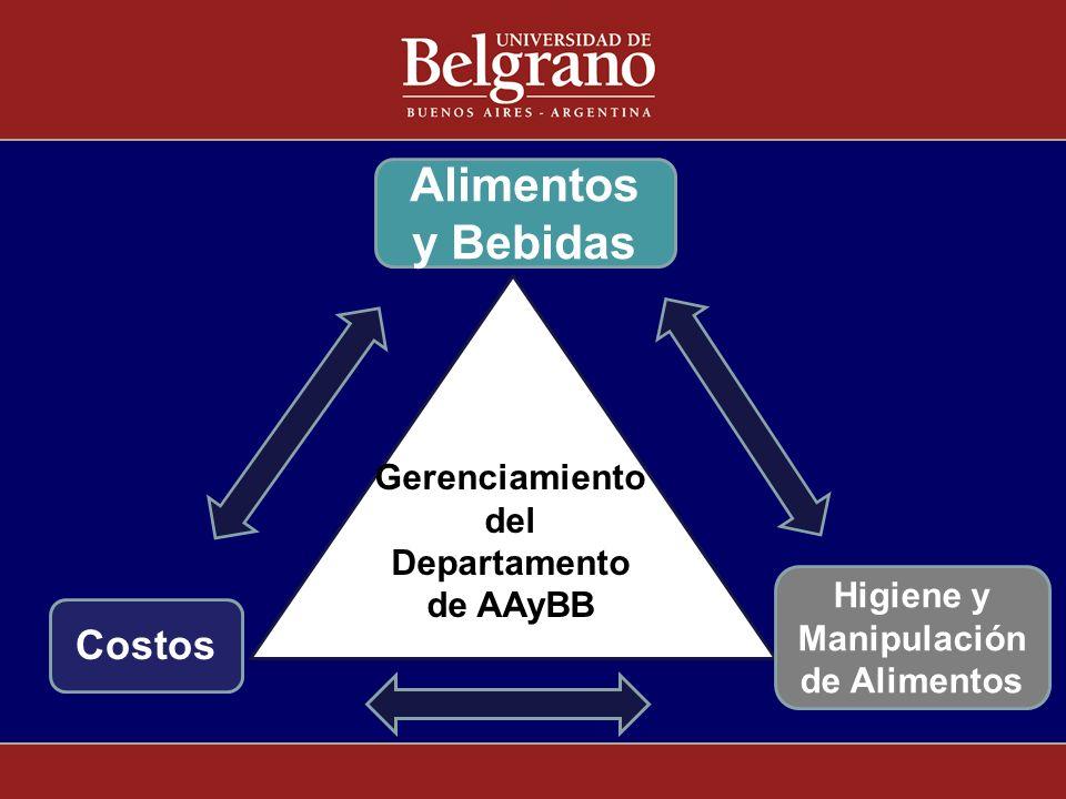 Alimentos y Bebidas Costos Gerenciamiento del Departamento de AAyBB