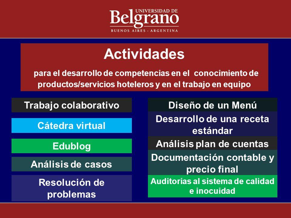 Actividades para el desarrollo de competencias en el conocimiento de productos/servicios hoteleros y en el trabajo en equipo.