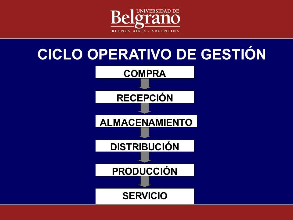 CICLO OPERATIVO DE GESTIÓN