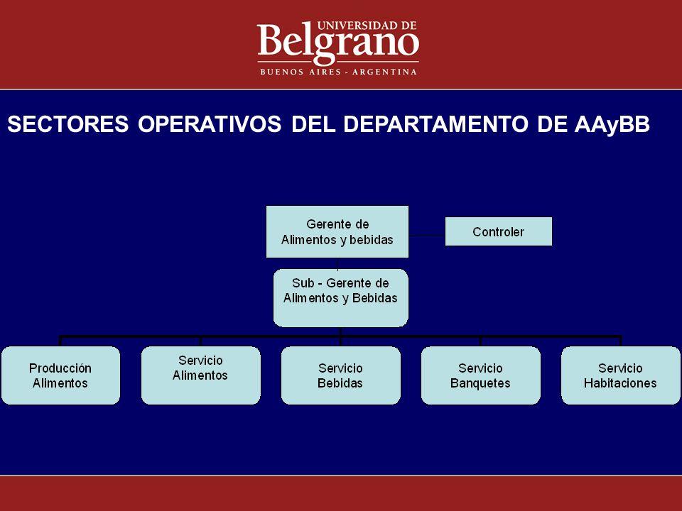 SECTORES OPERATIVOS DEL DEPARTAMENTO DE AAyBB