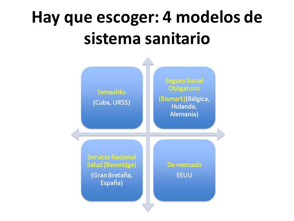 Hay que escoger: 4 modelos de sistema sanitario