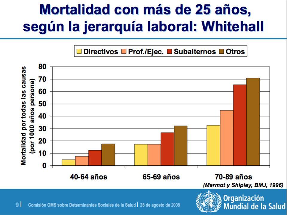 Estudio con 2.021 pacientes en Portugal