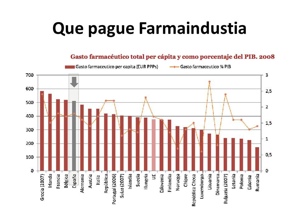 Que pague Farmaindustia