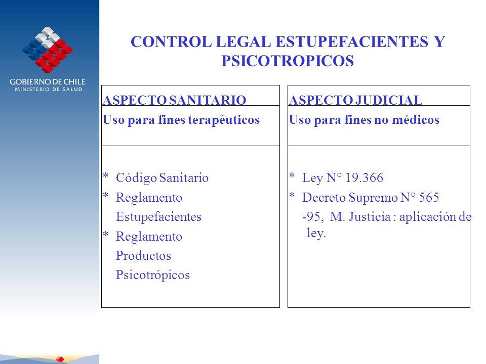 CONTROL LEGAL ESTUPEFACIENTES Y PSICOTROPICOS