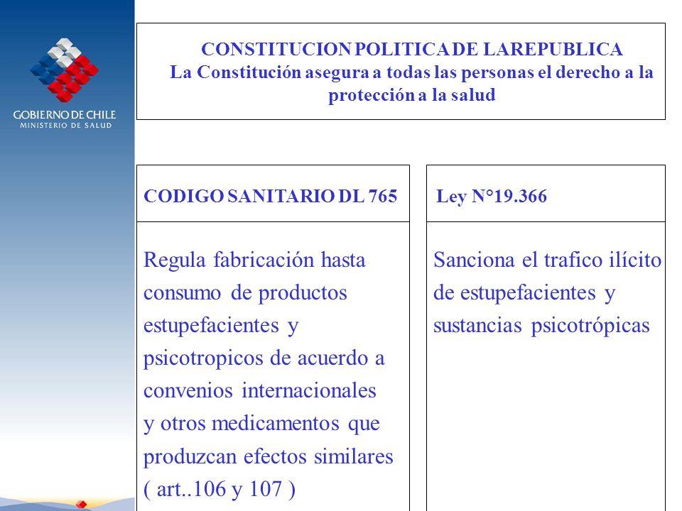 Regula fabricación hasta consumo de productos estupefacientes y