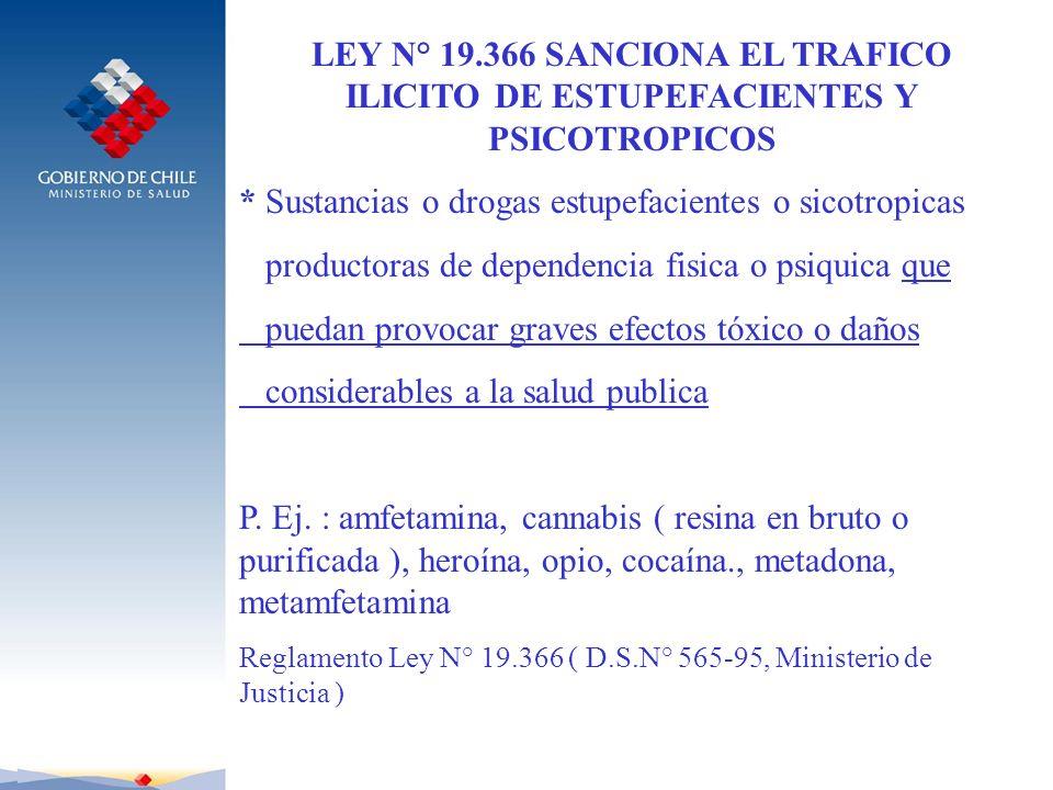 * Sustancias o drogas estupefacientes o sicotropicas