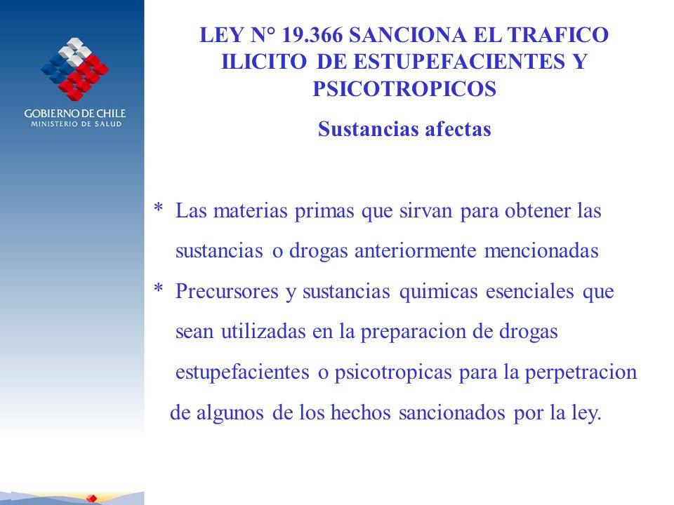 LEY N° 19.366 SANCIONA EL TRAFICO ILICITO DE ESTUPEFACIENTES Y PSICOTROPICOS