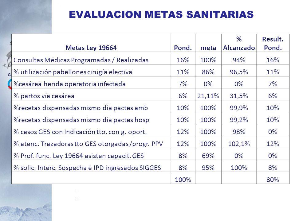 EVALUACION METAS SANITARIAS