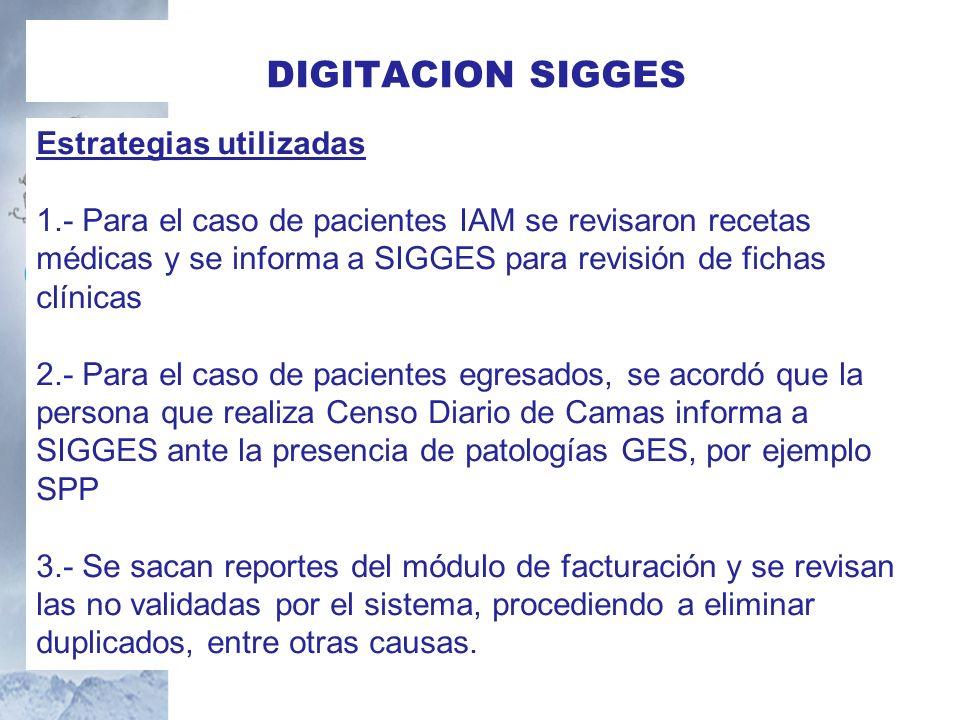 DIGITACION SIGGES