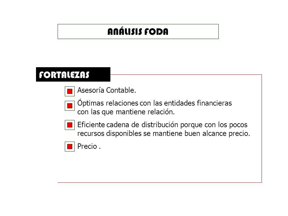 ANÁLISIS FODA FORTALEZAS Asesoría Contable.