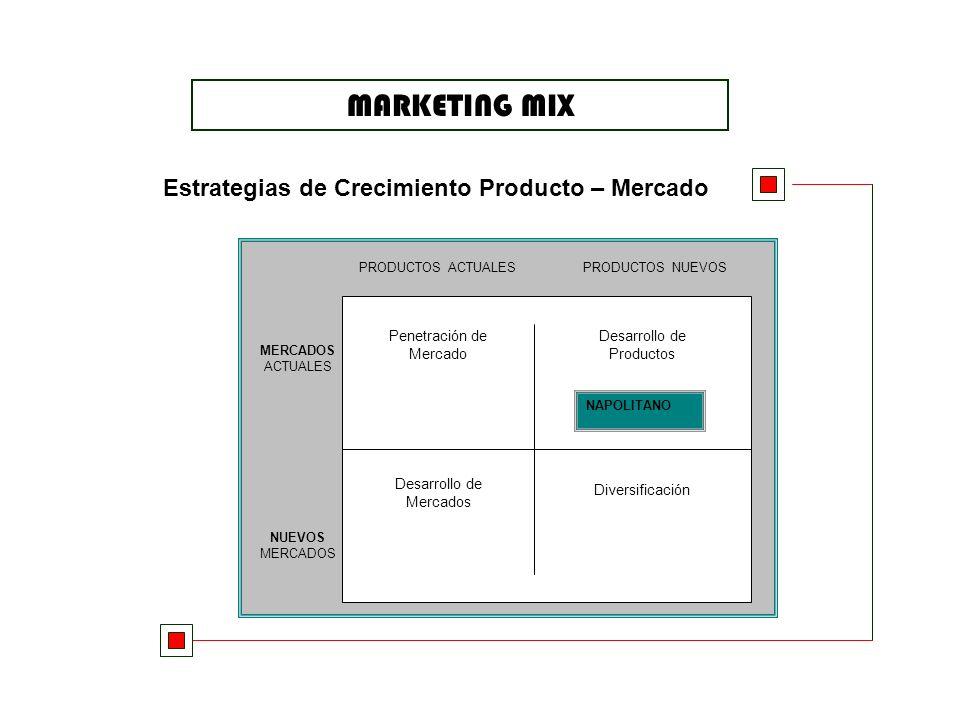 MARKETING MIX Estrategias de Crecimiento Producto – Mercado