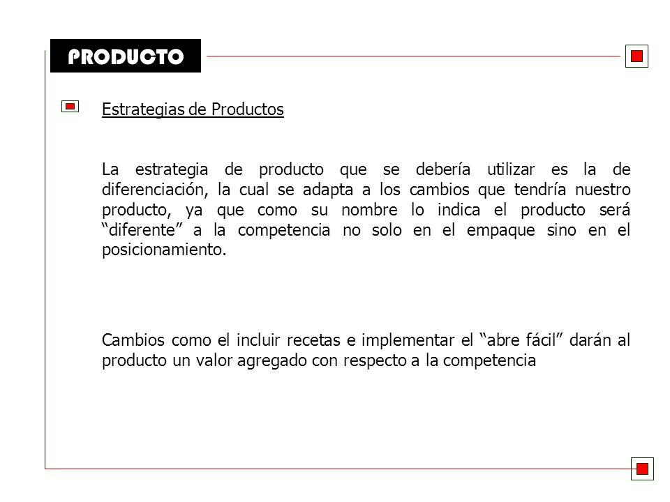 PRODUCTO Estrategias de Productos