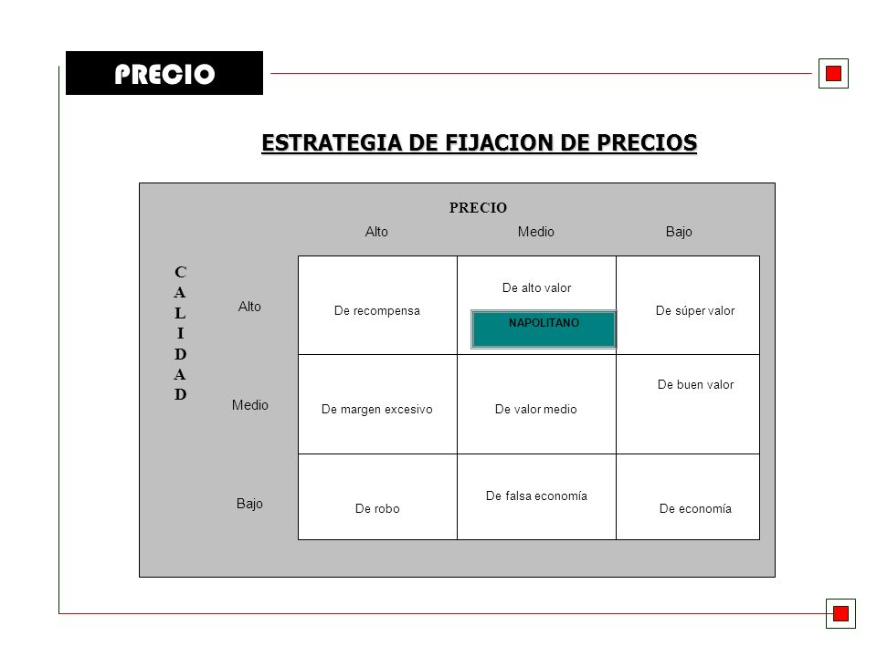 ESTRATEGIA DE FIJACION DE PRECIOS