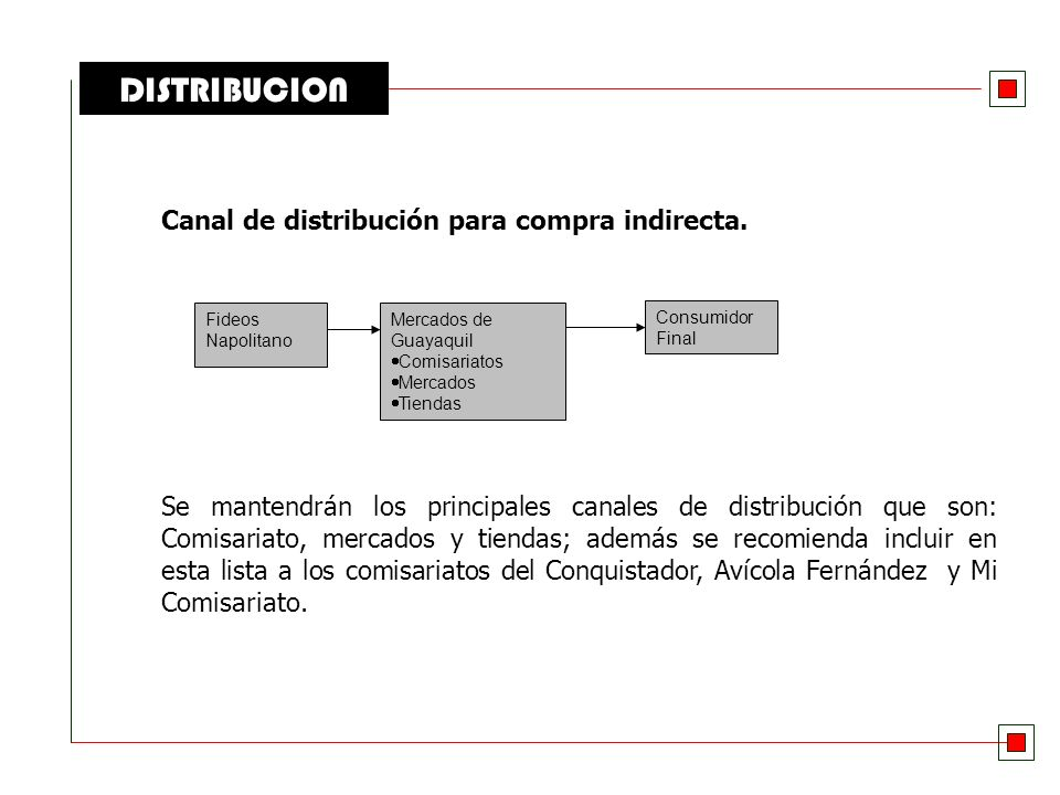 DISTRIBUCION Canal de distribución para compra indirecta.
