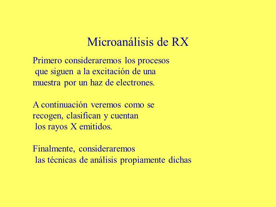 Microanálisis de RX