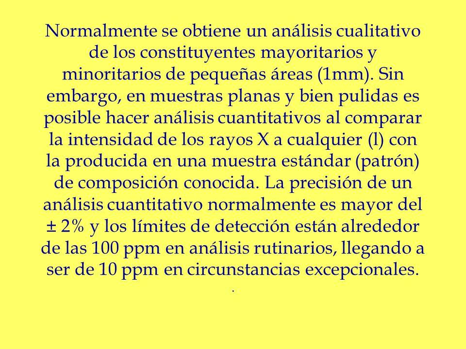 Normalmente se obtiene un análisis cualitativo de los constituyentes mayoritarios y minoritarios de pequeñas áreas (1mm).