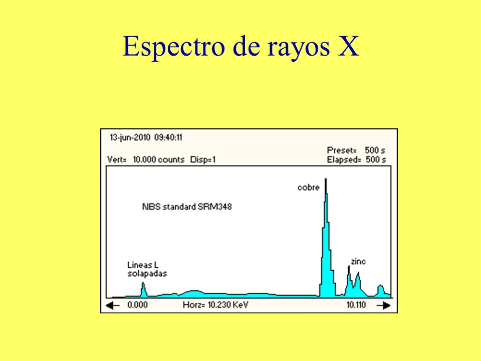 Espectro de rayos X