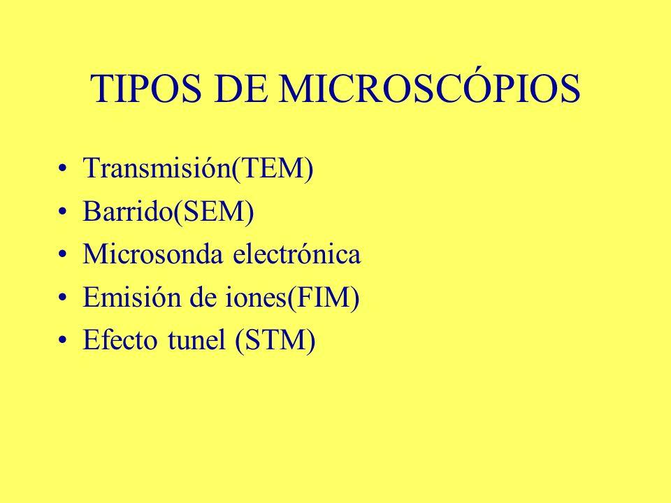 TIPOS DE MICROSCÓPIOS Transmisión(TEM) Barrido(SEM)