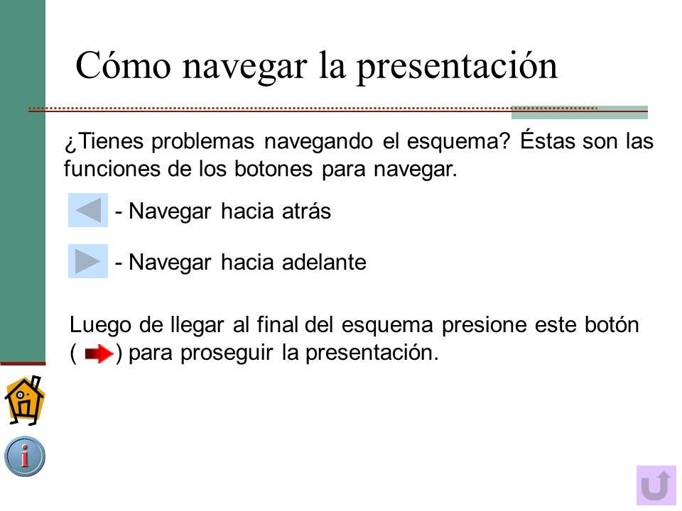 Cómo navegar la presentación