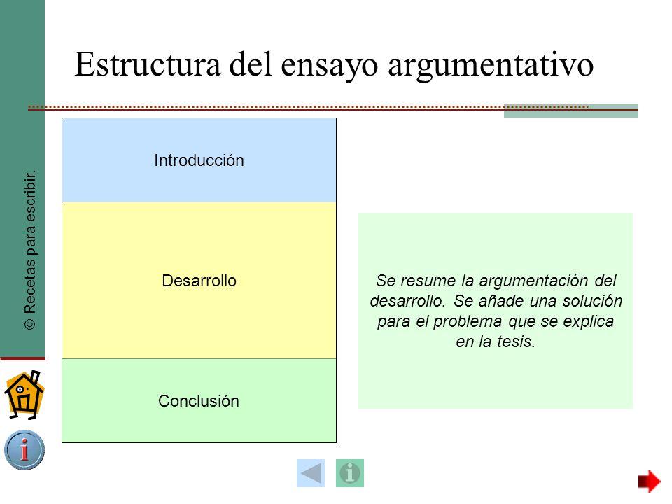 Estructura del ensayo argumentativo