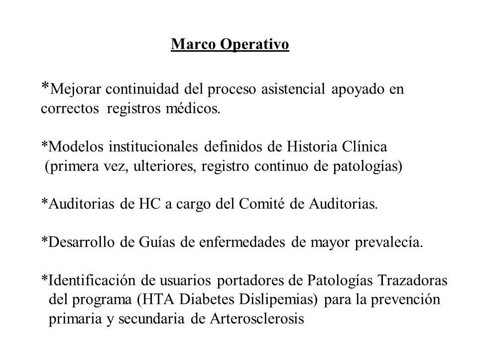 Marco Operativo *Mejorar continuidad del proceso asistencial apoyado en correctos registros médicos.