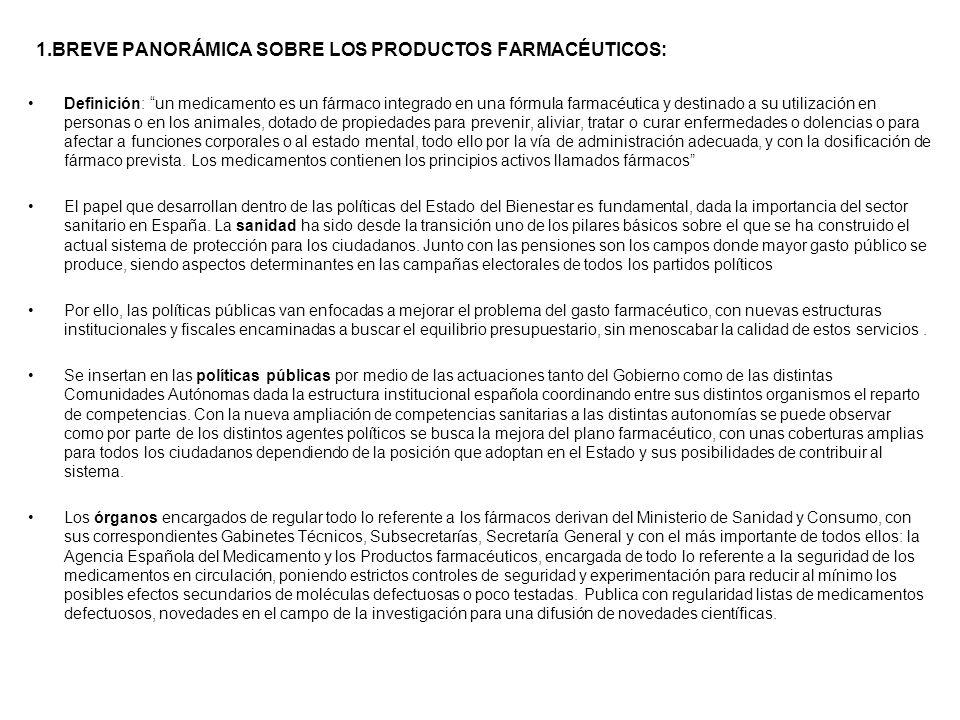 1.BREVE PANORÁMICA SOBRE LOS PRODUCTOS FARMACÉUTICOS: