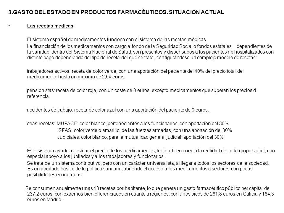 3.GASTO DEL ESTADO EN PRODUCTOS FARMACÉUTICOS. SITUACION ACTUAL