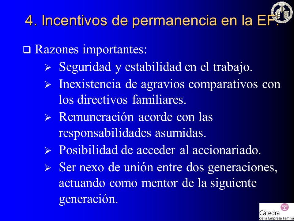 4. Incentivos de permanencia en la EF.