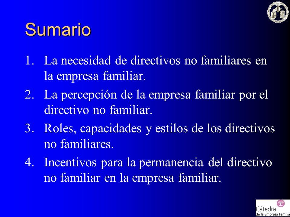 Sumario La necesidad de directivos no familiares en la empresa familiar. La percepción de la empresa familiar por el directivo no familiar.