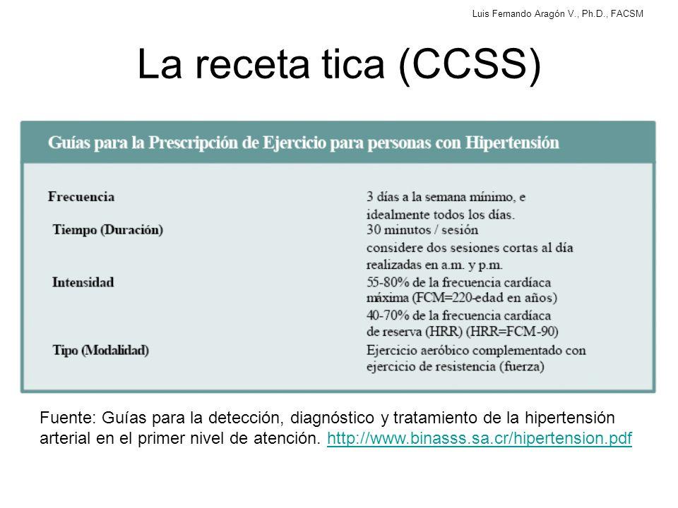 La receta tica (CCSS)
