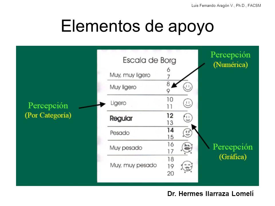 Elementos de apoyo Dr. Hermes Ilarraza Lomelí